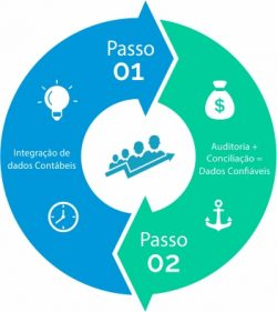 destaque_fiscal_facil